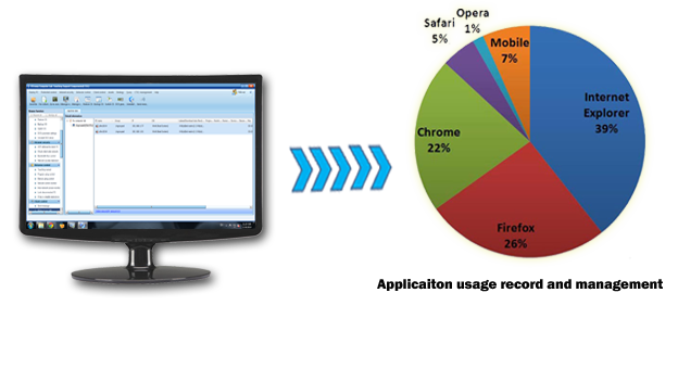 Data recovery in database management system